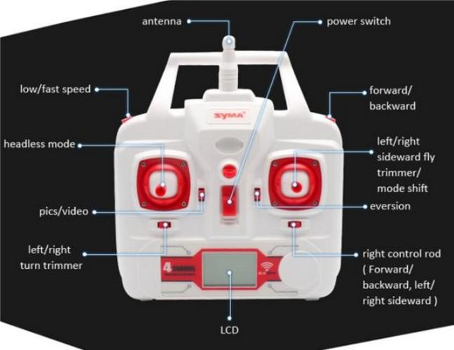 Расходы и скоростные показатели квадрокоптера Syma X8W