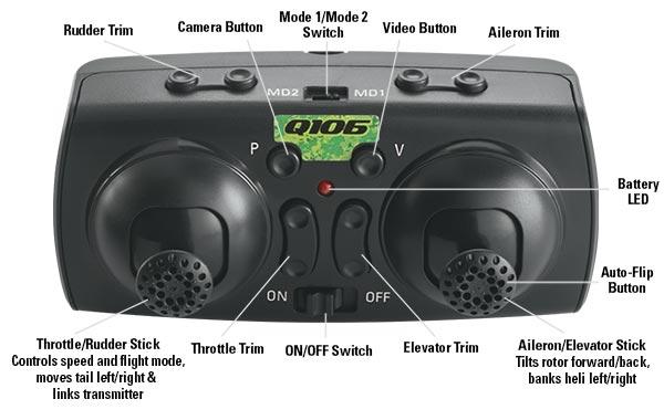 Dromida Kodo HD трансмиттер